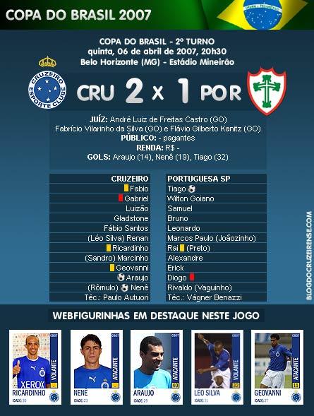 Cruzeiro 2 X 1 Portuguesa SP